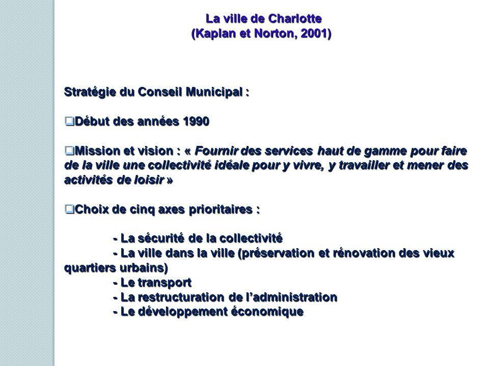 La ville de Charlotte (Kaplan et Norton, 2001) Stratégie du Conseil Municipal : Début des années 1990 Début des années 1990 Mission et vision : « Four