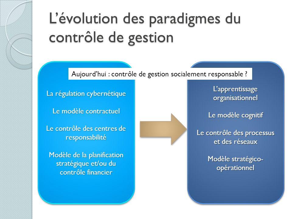 Lévolution des paradigmes du contrôle de gestion La régulation cybernétique Le modèle contractuel Le contrôle des centres de responsabilité Modèle de