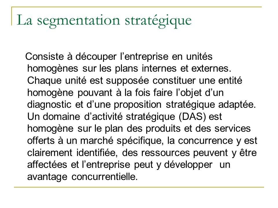 La segmentation stratégique Consiste à découper lentreprise en unités homogènes sur les plans internes et externes. Chaque unité est supposée constitu