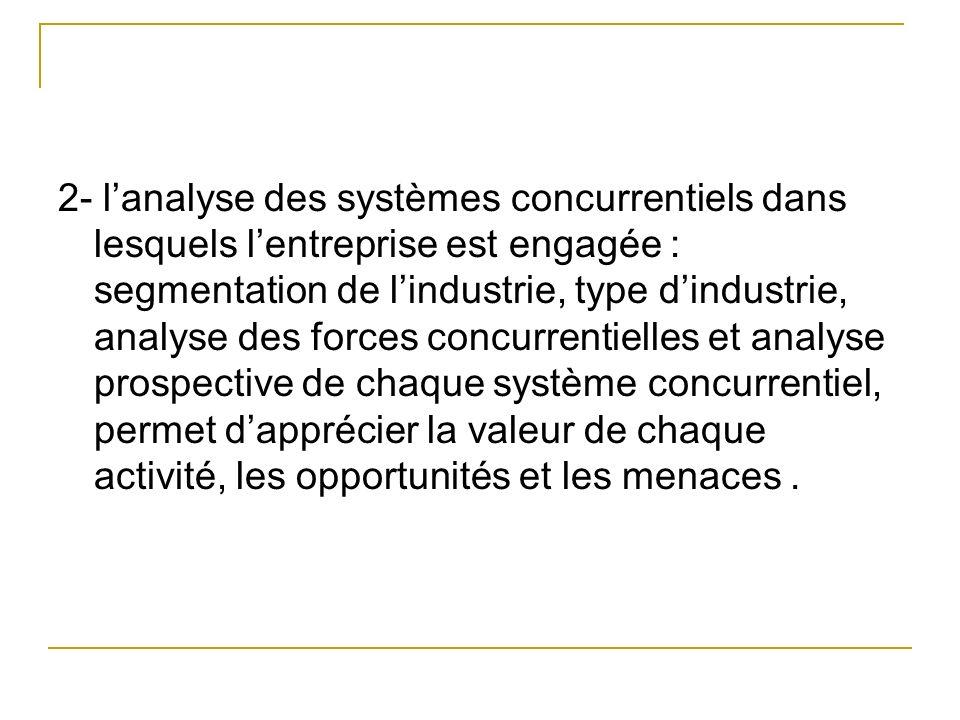 2- lanalyse des systèmes concurrentiels dans lesquels lentreprise est engagée : segmentation de lindustrie, type dindustrie, analyse des forces concur
