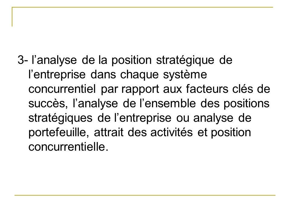 3- lanalyse de la position stratégique de lentreprise dans chaque système concurrentiel par rapport aux facteurs clés de succès, lanalyse de lensemble