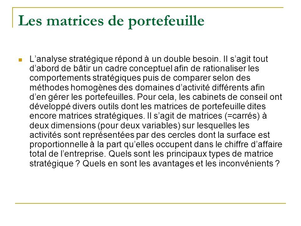 Les matrices de portefeuille Lanalyse stratégique répond à un double besoin. Il sagit tout dabord de bâtir un cadre conceptuel afin de rationaliser le