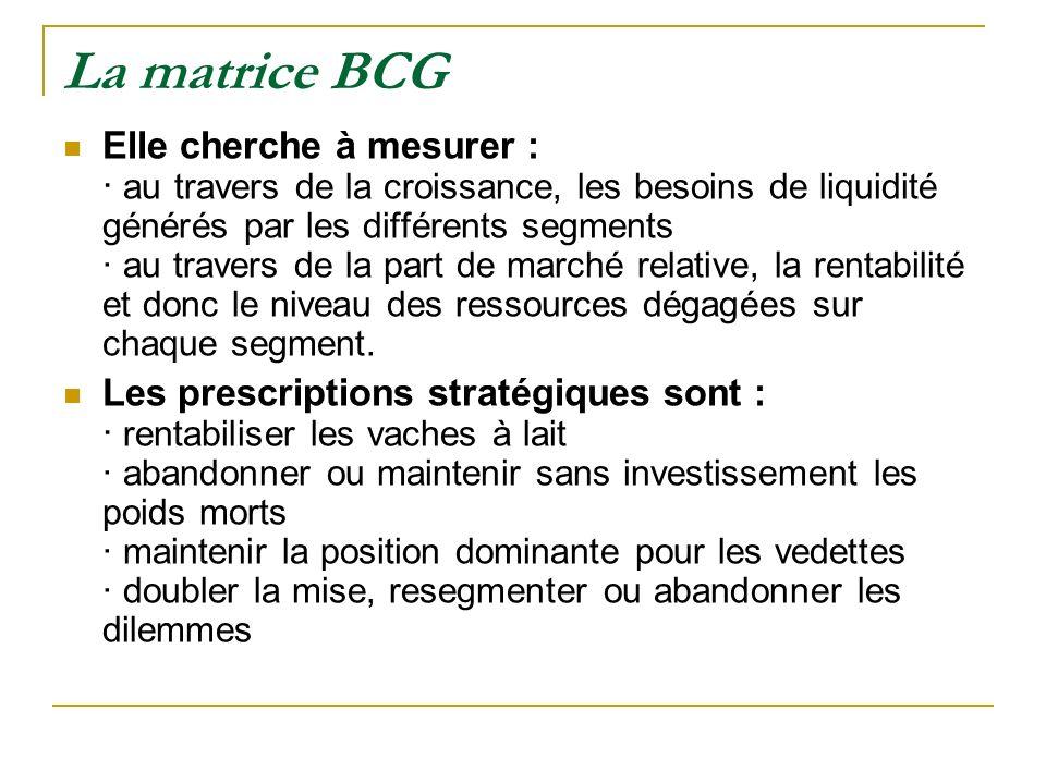 La matrice BCG Elle cherche à mesurer : · au travers de la croissance, les besoins de liquidité générés par les différents segments · au travers de la