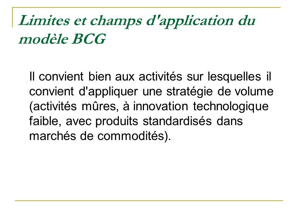 Limites et champs d'application du modèle BCG Il convient bien aux activités sur lesquelles il convient d'appliquer une stratégie de volume (activités