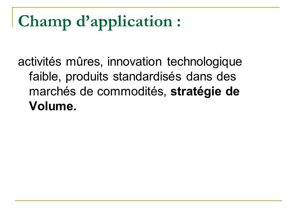 Champ dapplication : activités mûres, innovation technologique faible, produits standardisés dans des marchés de commodités, stratégie de Volume.
