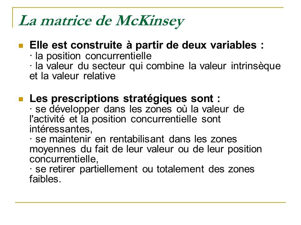 La matrice de McKinsey Elle est construite à partir de deux variables : · la position concurrentielle · la valeur du secteur qui combine la valeur int