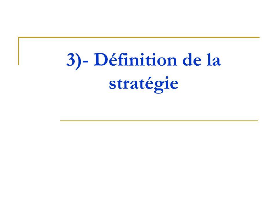 3)- Définition de la stratégie