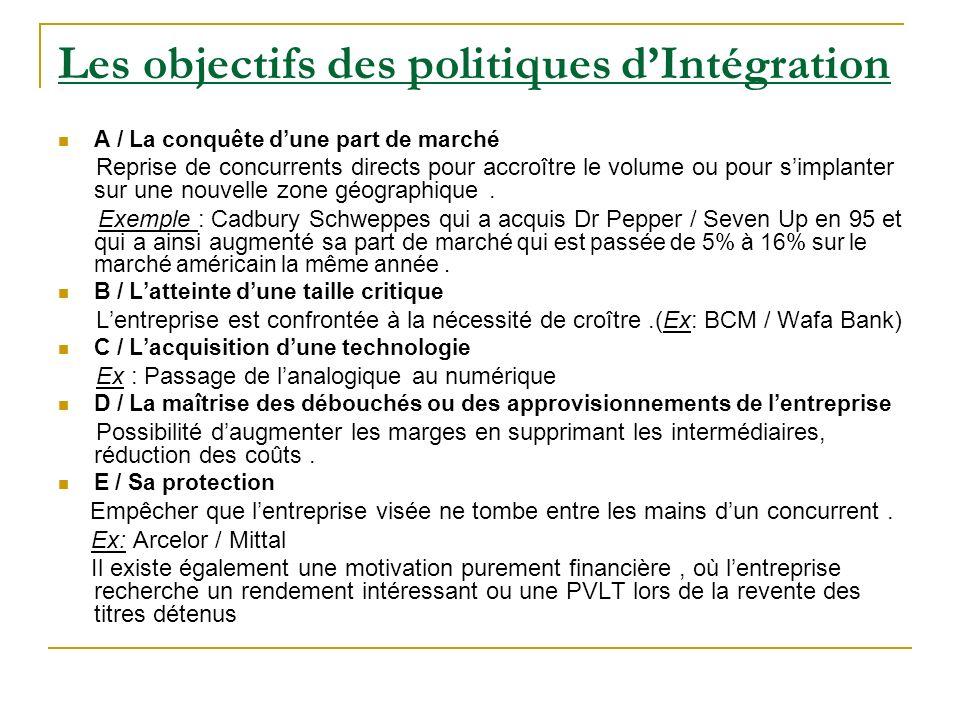 Les objectifs des politiques dIntégration A / La conquête dune part de marché Reprise de concurrents directs pour accroître le volume ou pour simplant