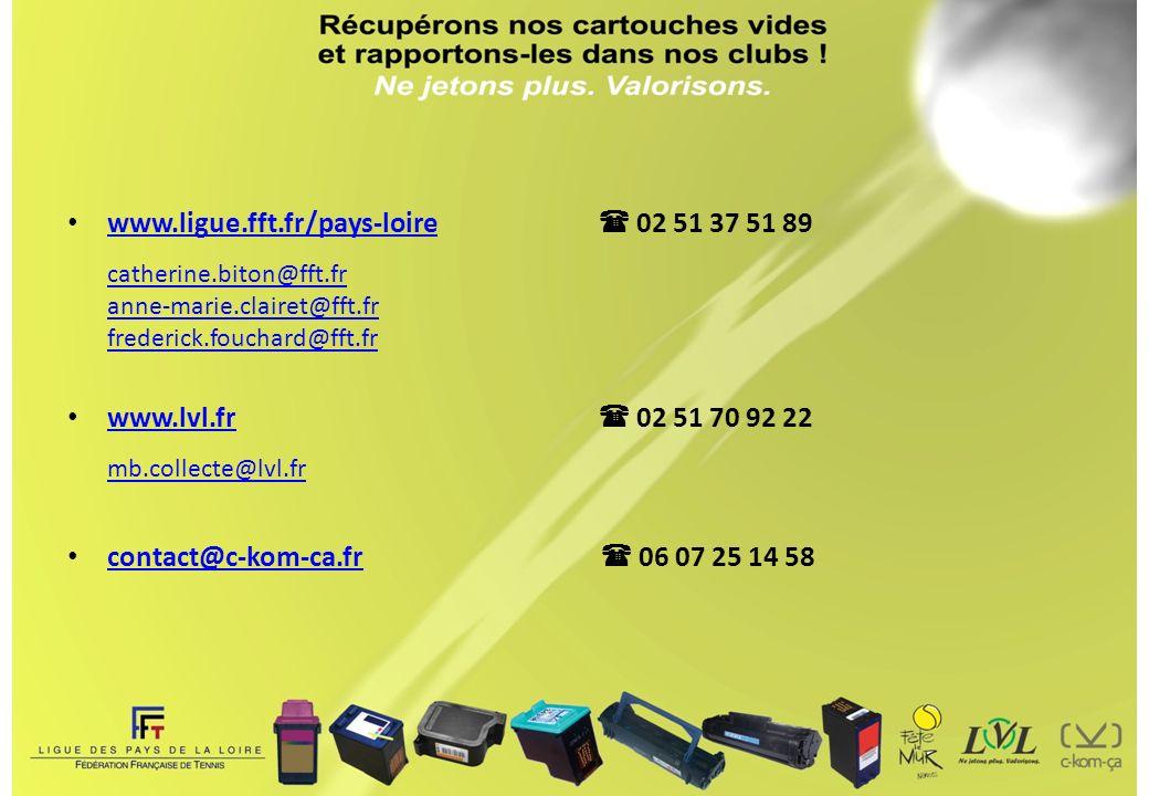 www.ligue.fft.fr/pays-loire 02 51 37 51 89 catherine.biton@fft.fr anne-marie.clairet@fft.fr frederick.fouchard@fft.fr www.ligue.fft.fr/pays-loire cath