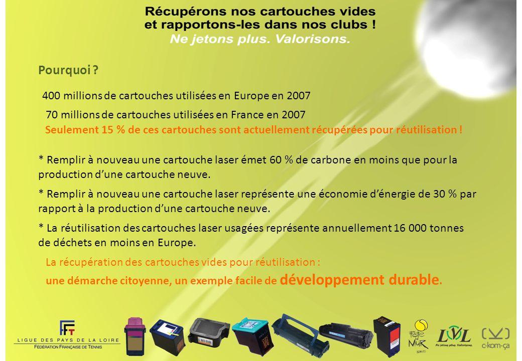 Pourquoi ? 400 millions de cartouches utilisées en Europe en 2007 70 millions de cartouches utilisées en France en 2007 Seulement 15 % de ces cartouch