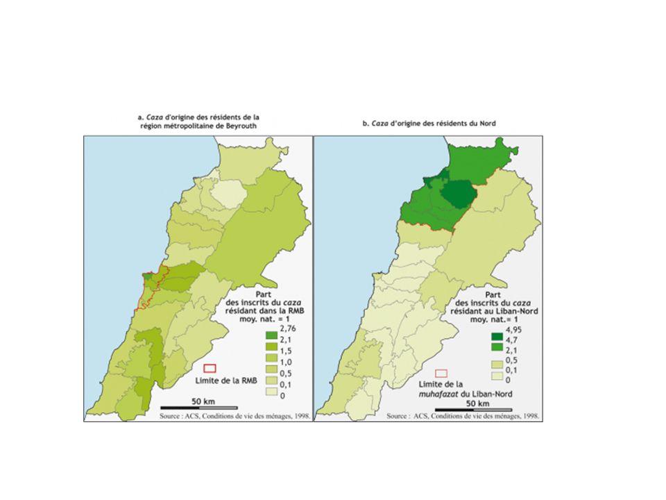 Le contexte sociodémographique (source opcit) Une urbanisation rapide (la population rurale au Liban est passée de 58,5 % de la population totale en 1960 à 39 % en 1970 et à seulement 10 % aujourd hui).