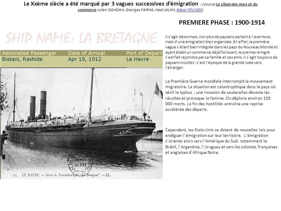DEUXIEME PHASE : 1914-1941 De 1914 à 1941, on enregistre au Brésil 45 775 nouveaux émigrés libanais tandis qu`en Afrique Occidentale Française, de 1921 à 1936, 6 871 émigrés dont 1 835 femmes arrivent dans la région.