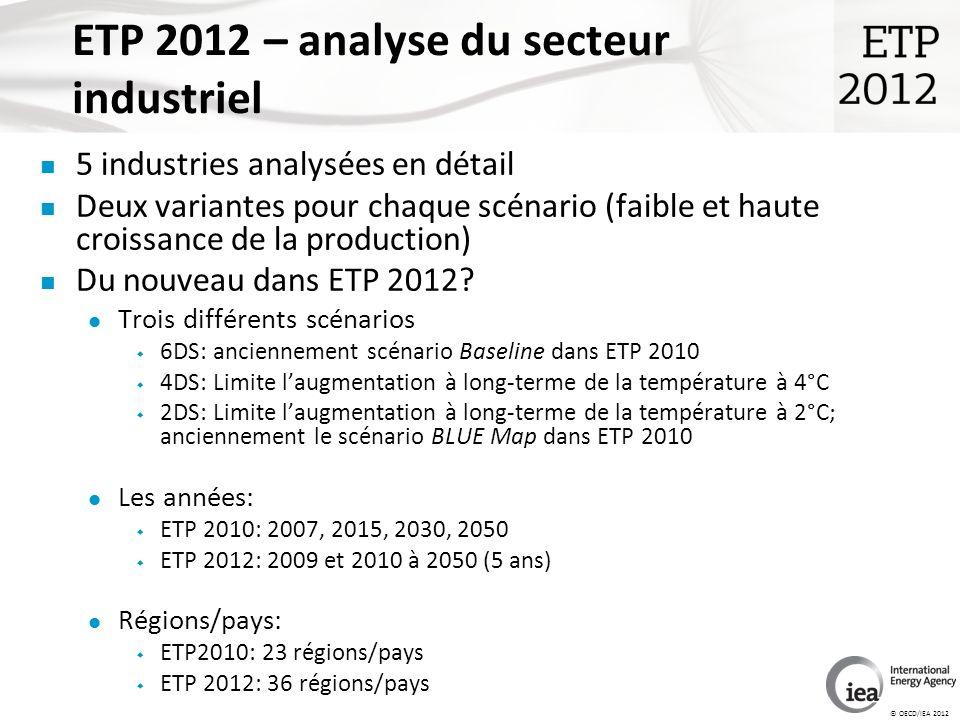 © OECD/IEA 2012 5 industries analysées en détail Deux variantes pour chaque scénario (faible et haute croissance de la production) Du nouveau dans ETP 2012.