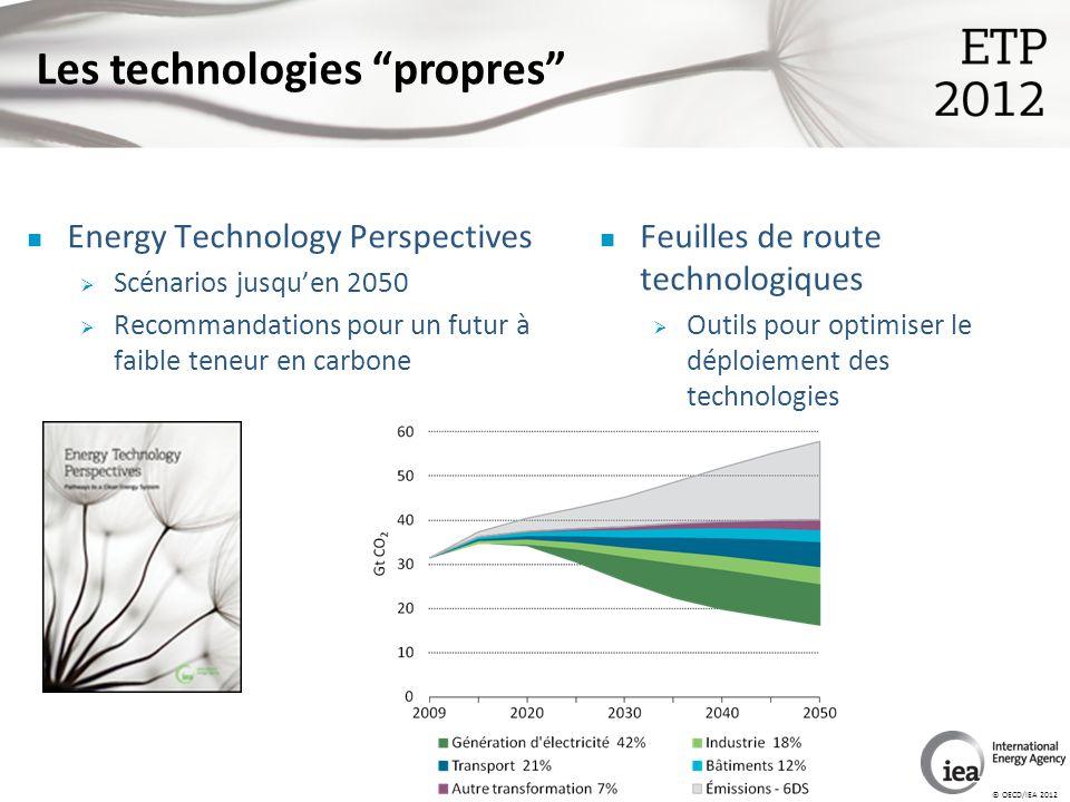© OECD/IEA 2012 Energy Technology Perspectives Scénarios jusquen 2050 Recommandations pour un futur à faible teneur en carbone Les technologies propres Feuilles de route technologiques Outils pour optimiser le déploiement des technologies