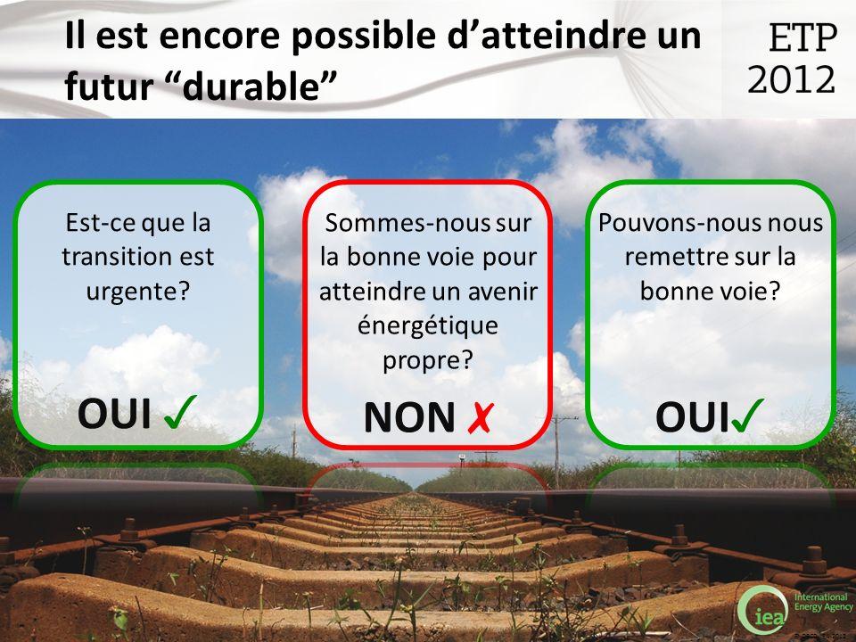 © OECD/IEA 2012 Il est encore possible datteindre un futur durable © OECD/IEA 2012 Sommes-nous sur la bonne voie pour atteindre un avenir énergétique propre.