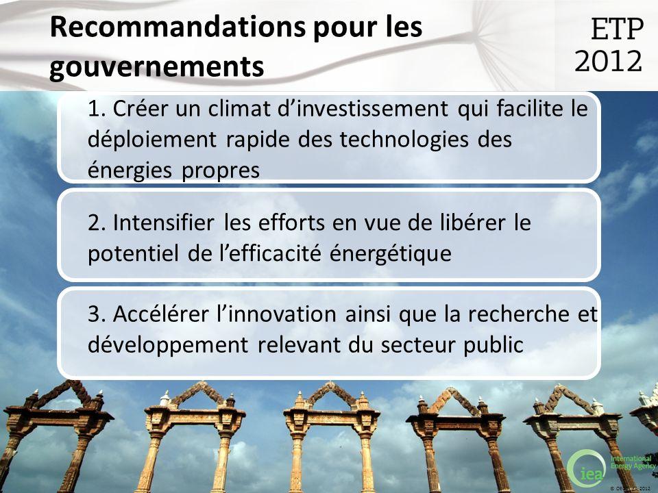 © OECD/IEA 2012 Recommandations pour les gouvernements © OECD/IEA 2012 1.
