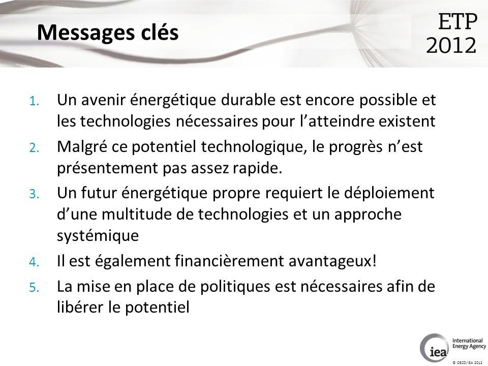 © OECD/IEA 2012 Messages clés 1.