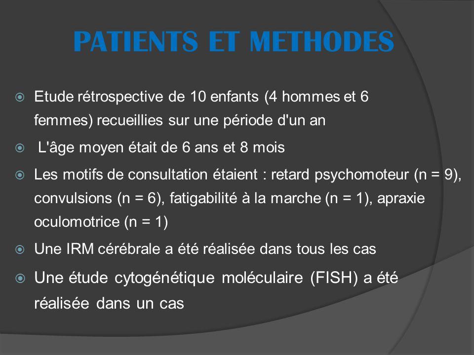 PATIENTS ET METHODES Etude rétrospective de 10 enfants (4 hommes et 6 femmes) recueillies sur une période d un an L âge moyen était de 6 ans et 8 mois Les motifs de consultation étaient : retard psychomoteur (n = 9), convulsions (n = 6), fatigabilité à la marche (n = 1), apraxie oculomotrice (n = 1) Une IRM cérébrale a été réalisée dans tous les cas Une étude cytogénétique moléculaire (FISH) a été réalisée dans un cas