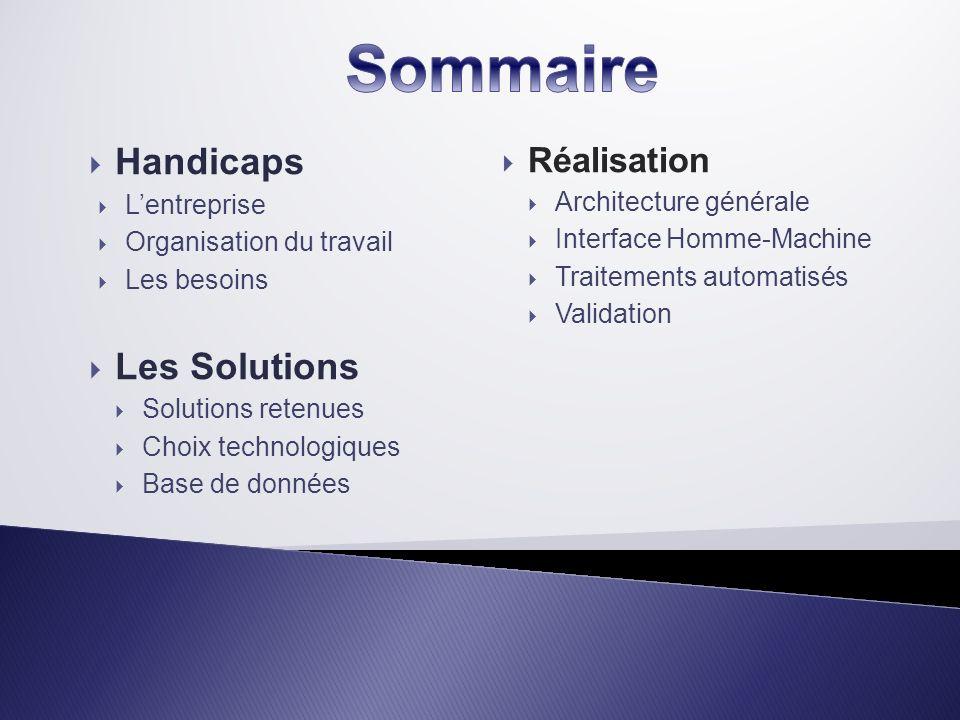 Handicaps Lentreprise Organisation du travail Les besoins Les Solutions Solutions retenues Choix technologiques Base de données Réalisation Architectu