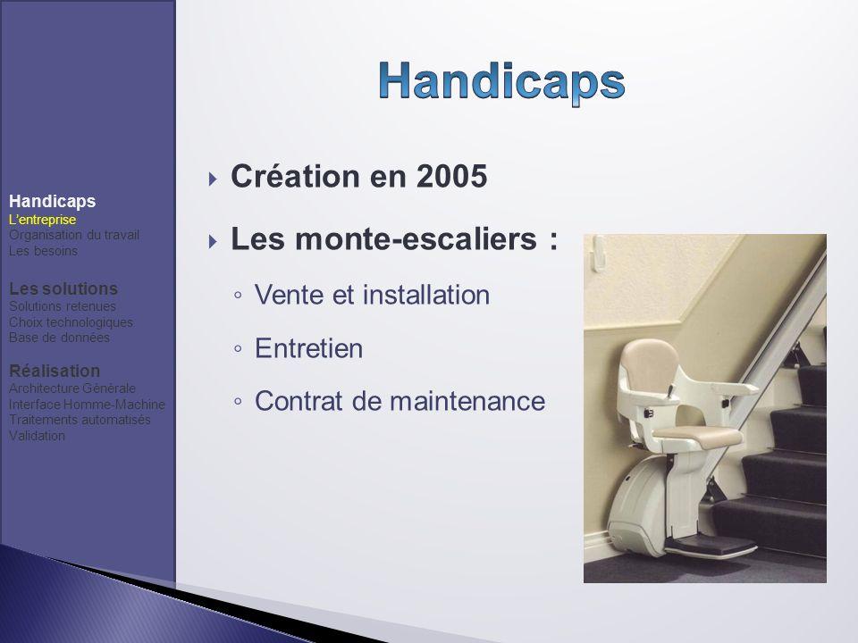 Création en 2005 Les monte-escaliers : Vente et installation Entretien Contrat de maintenance Handicaps Lentreprise Organisation du travail Les besoin