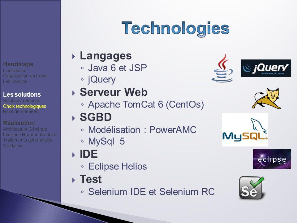 Langages Java 6 et JSP jQuery Serveur Web Apache TomCat 6 (CentOs) SGBD Modélisation : PowerAMC MySql 5 IDE Eclipse Helios Test Selenium IDE et Seleni