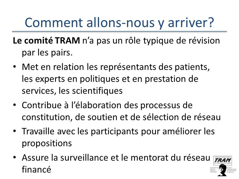 Comment allons-nous y arriver. Le comité TRAM na pas un rôle typique de révision par les pairs.
