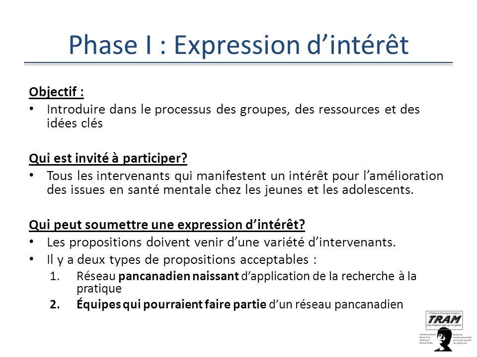 Phase I : Expression dintérêt Objectif : Introduire dans le processus des groupes, des ressources et des idées clés Qui est invité à participer.
