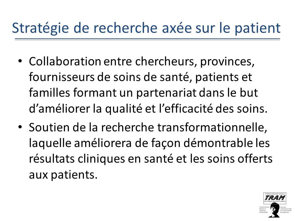 Stratégie de recherche axée sur le patient Collaboration entre chercheurs, provinces, fournisseurs de soins de santé, patients et familles formant un partenariat dans le but daméliorer la qualité et lefficacité des soins.