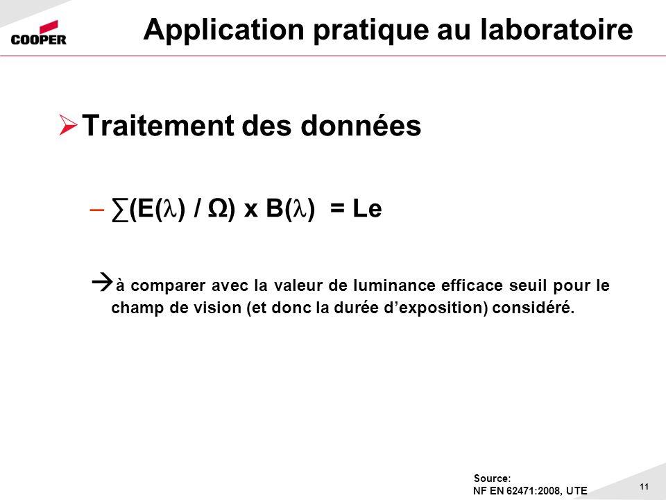 Application pratique au laboratoire Traitement des données –(E( ) / ) x B( ) = Le à comparer avec la valeur de luminance efficace seuil pour le champ de vision (et donc la durée dexposition) considéré.