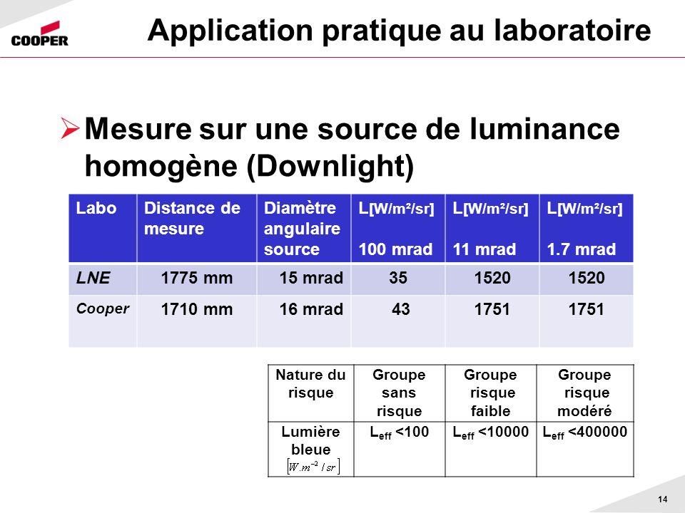 Application pratique au laboratoire Mesure sur une source de luminance homogène (Downlight) 14 LaboDistance de mesure Diamètre angulaire source L [W/m²/sr] 100 mrad L [W/m²/sr] 11 mrad L [W/m²/sr] 1.7 mrad LNE1775 mm 15 mrad351520 Cooper 1710 mm 16 mrad 431751 Nature du risque Groupe sans risque Groupe risque faible Groupe risque modéré Lumière bleue L eff <100L eff <10000L eff <400000