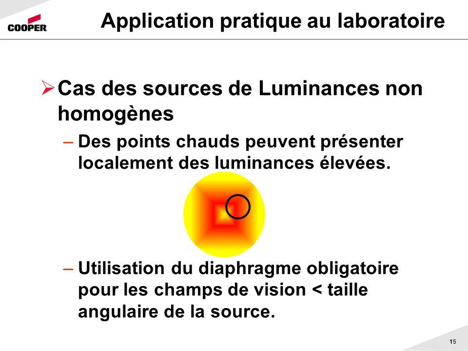 Application pratique au laboratoire Cas des sources de Luminances non homogènes –Des points chauds peuvent présenter localement des luminances élevées.