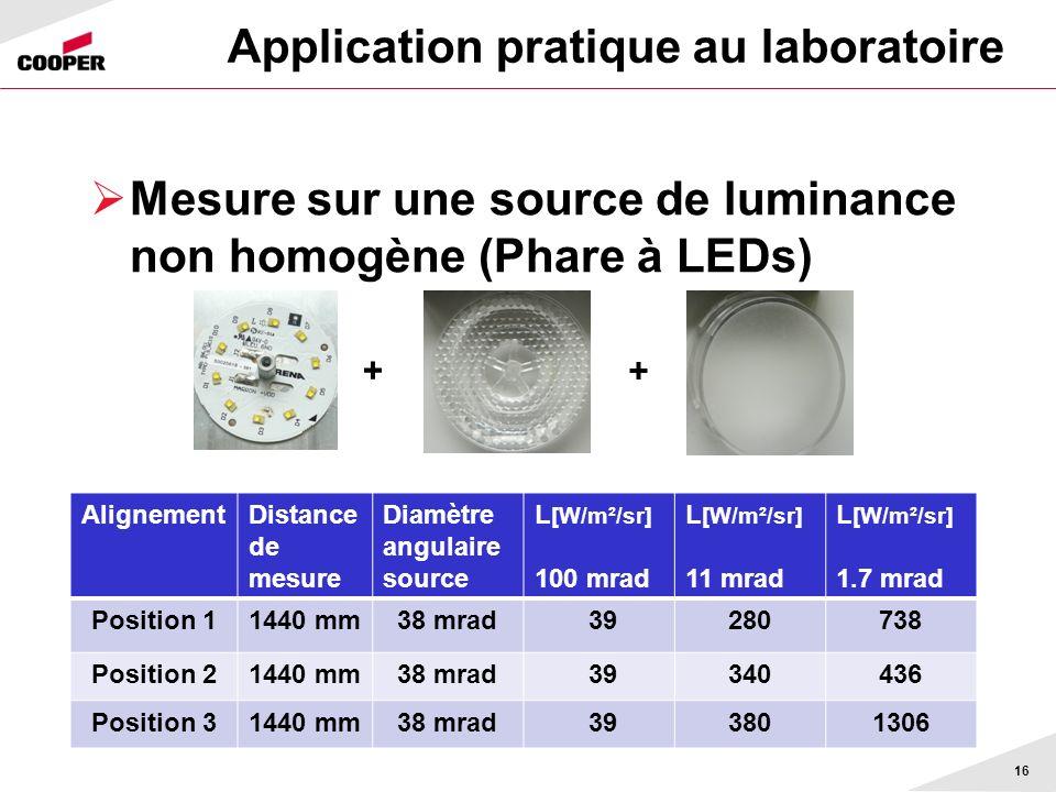 Application pratique au laboratoire Mesure sur une source de luminance non homogène (Phare à LEDs) 16 AlignementDistance de mesure Diamètre angulaire source L [W/m²/sr] 100 mrad L [W/m²/sr] 11 mrad L [W/m²/sr] 1.7 mrad Position 11440 mm38 mrad 39280738 Position 21440 mm38 mrad 39340436 Position 31440 mm38 mrad 393801306 + +