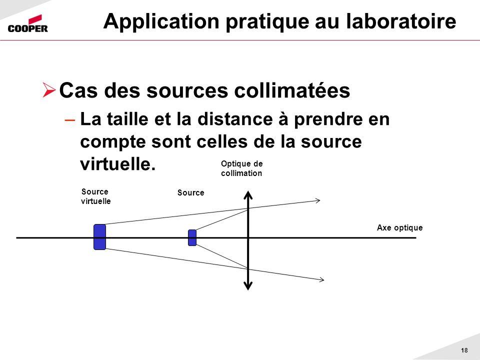 Application pratique au laboratoire Cas des sources collimatées –La taille et la distance à prendre en compte sont celles de la source virtuelle.