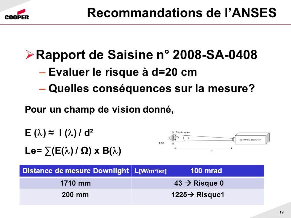 Recommandations de lANSES Rapport de Saisine n° 2008-SA-0408 –Evaluer le risque à d=20 cm –Quelles conséquences sur la mesure.