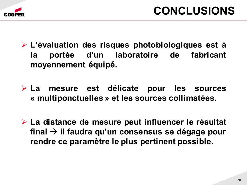 CONCLUSIONS Lévaluation des risques photobiologiques est à la portée dun laboratoire de fabricant moyennement équipé. La mesure est délicate pour les