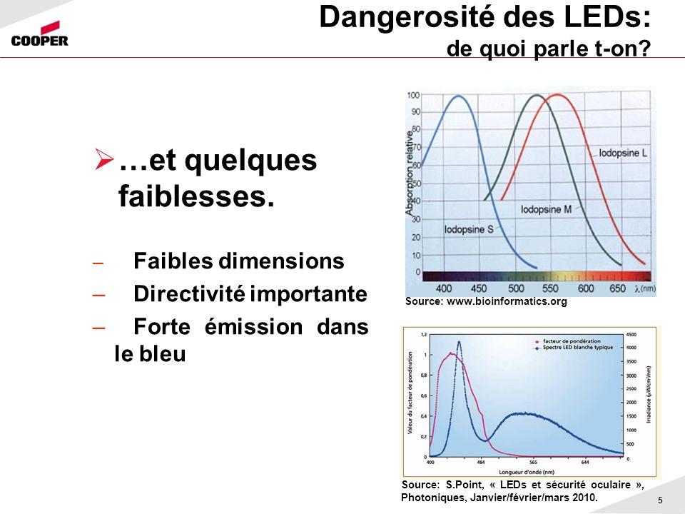 Dangerosité des LEDs: de quoi parle t-on? …et quelques faiblesses. – Faibles dimensions – Directivité importante – Forte émission dans le bleu 5 Sourc