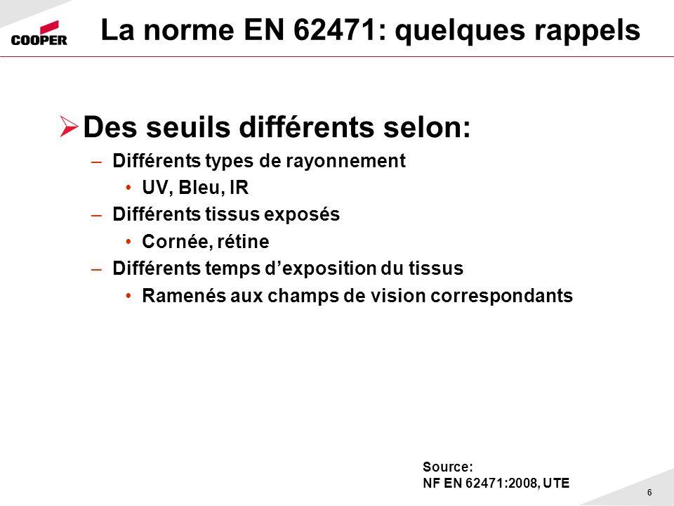 La norme EN 62471: quelques rappels Des seuils différents selon: –Différents types de rayonnement UV, Bleu, IR –Différents tissus exposés Cornée, réti