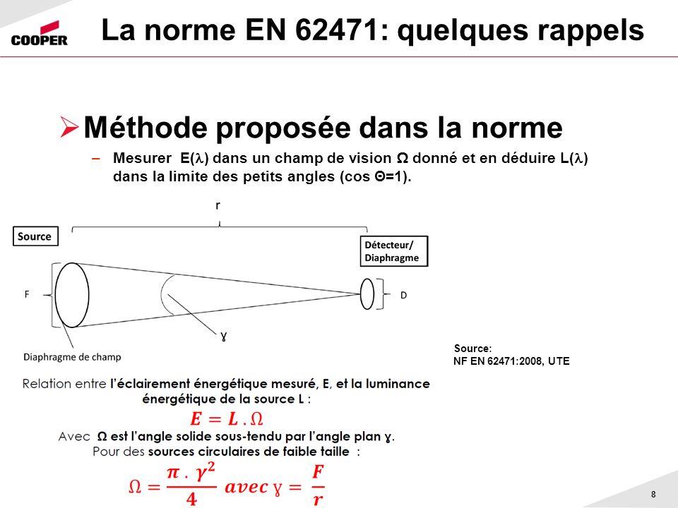 La norme EN 62471: quelques rappels Méthode proposée dans la norme –Mesurer E( ) dans un champ de vision donné et en déduire L( ) dans la limite des petits angles (cos Θ=1).