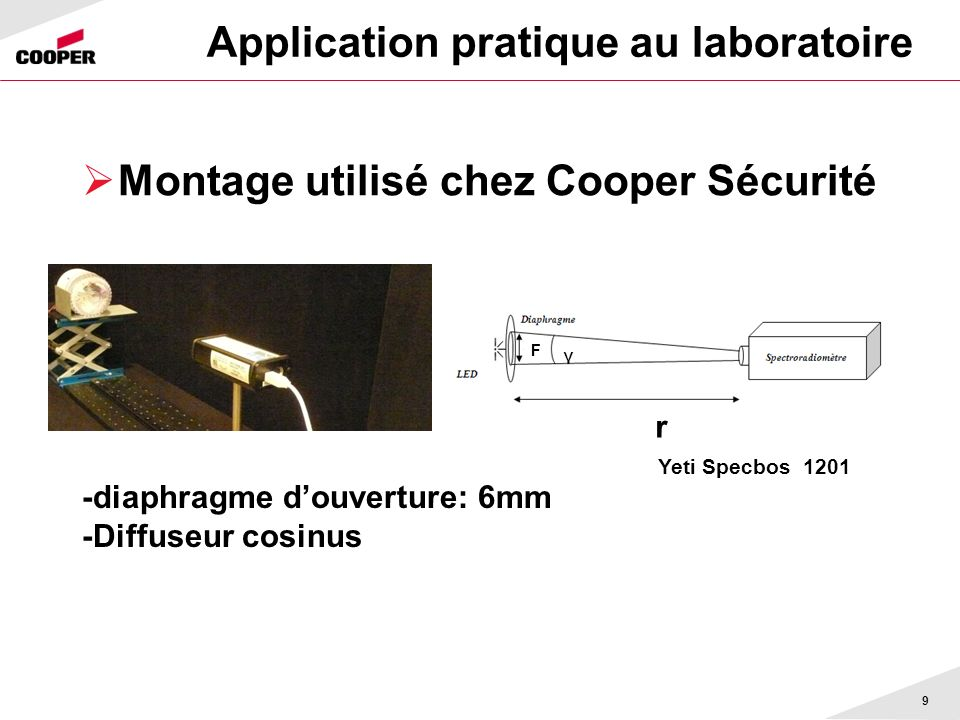 Application pratique au laboratoire Port des EPI 10 Yamamoto NdYAG 532 nm OD 10