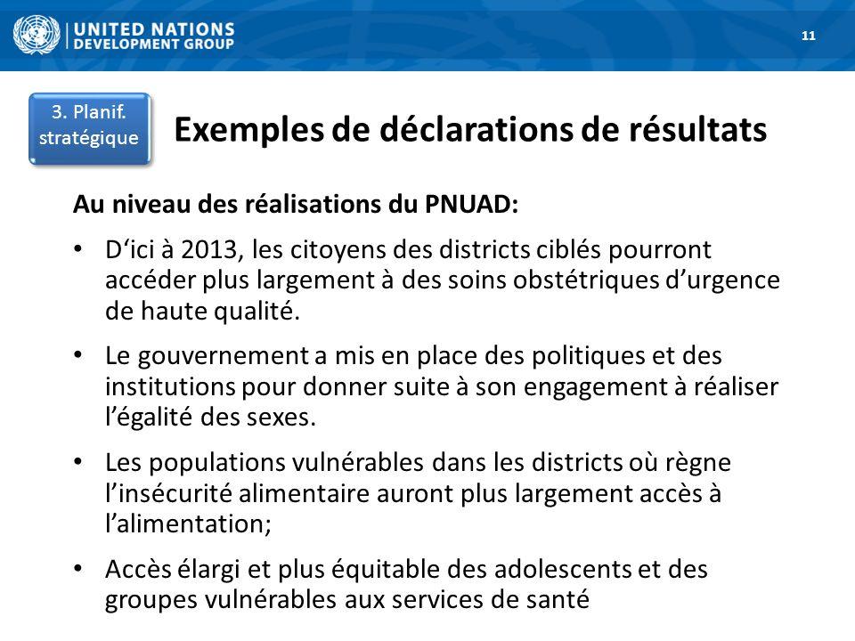 Exemples de déclarations de résultats 1. Road Map 11 3. Planif. stratégique Au niveau des réalisations du PNUAD: Dici à 2013, les citoyens des distric