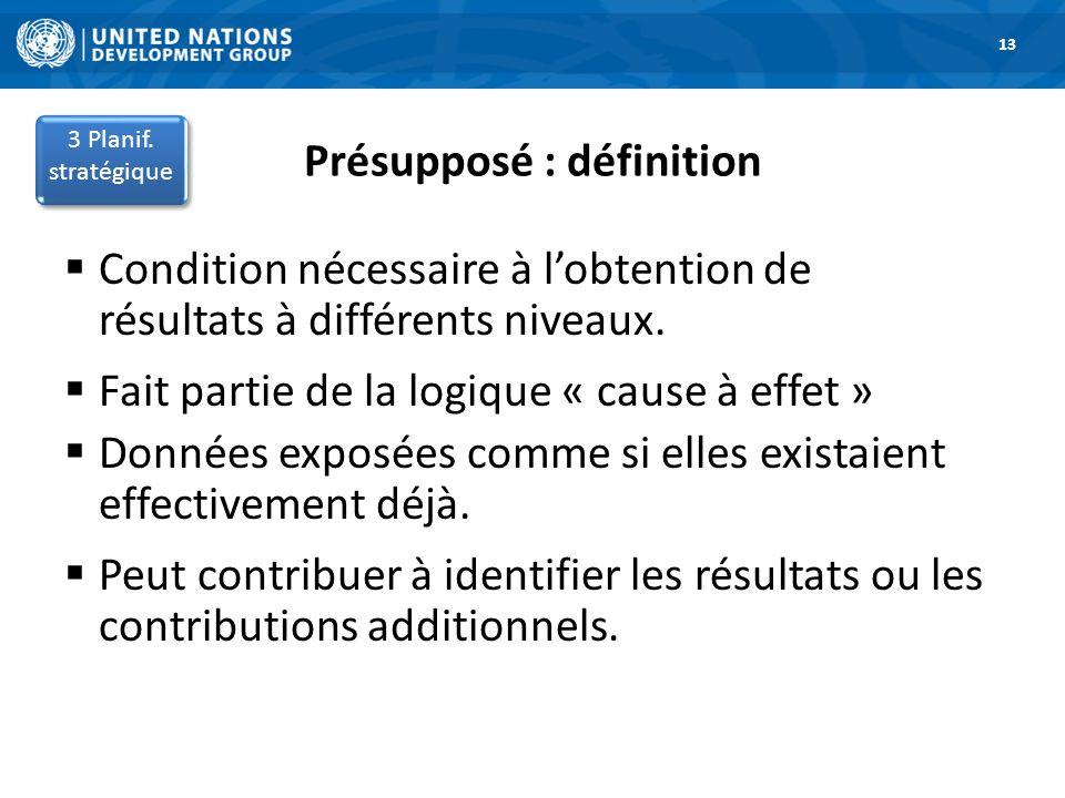 Présupposé : définition 1. Road Map 13 3 Planif. stratégique Condition nécessaire à lobtention de résultats à différents niveaux. Fait partie de la lo