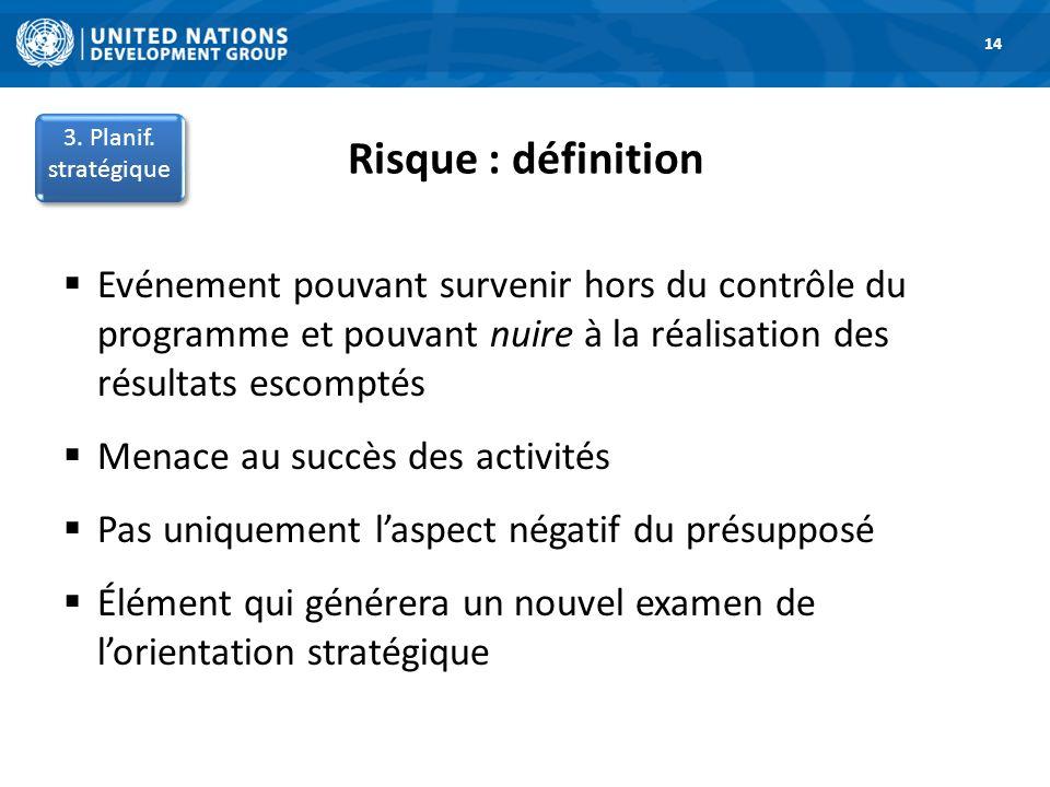 Risque : définition 1. Road Map 14 3. Planif. stratégique Evénement pouvant survenir hors du contrôle du programme et pouvant nuire à la réalisation d