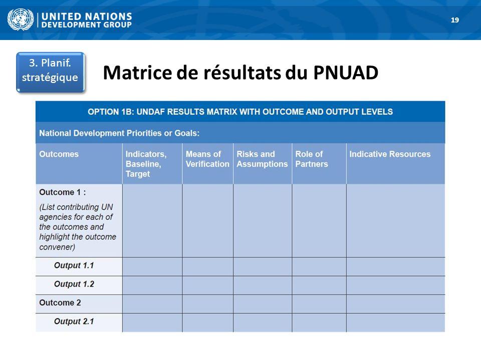 Matrice de résultats du PNUAD 1. Road Map 19 3. Planif. stratégique