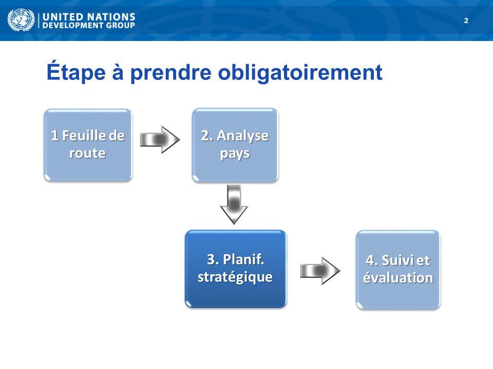 1. Road Map 2 3. Strategic Planning 1 Feuille de route 2. Analyse pays 3. Planif. stratégique 4. Suivi et évaluation Étape à prendre obligatoirement