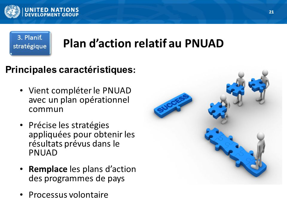 Plan daction relatif au PNUAD 1. Road Map 21 3. Planif. stratégique Principales caractéristiques : Vient compléter le PNUAD avec un plan opérationnel