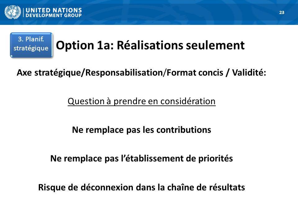 Axe stratégique/Responsabilisation/Format concis / Validité: Question à prendre en considération Ne remplace pas les contributions Ne remplace pas lét