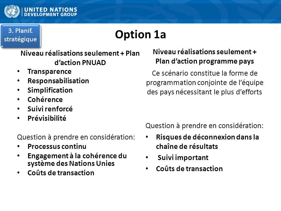 Niveau réalisations seulement + Plan daction PNUAD Transparence Responsabilisation Simplification Cohérence Suivi renforcé Prévisibilité Question à pr