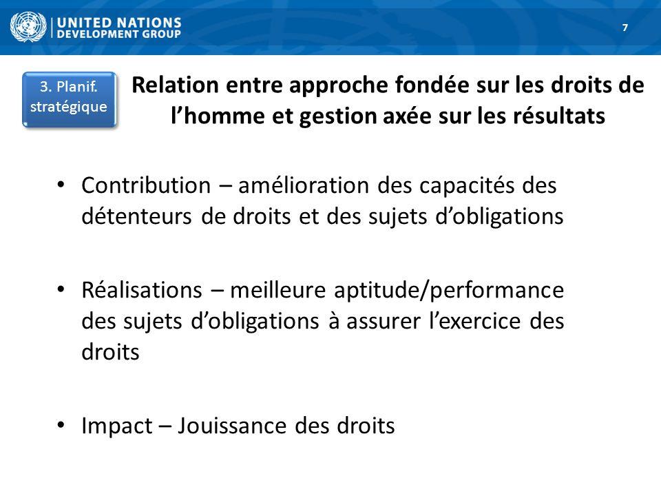 Relation entre approche fondée sur les droits de lhomme et gestion axée sur les résultats 1. Road Map 7 3. Planif. stratégique Contribution – améliora
