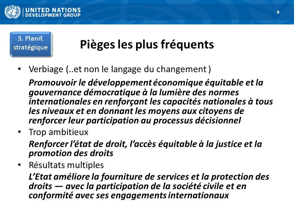 Pièges les plus fréquents 1. Road Map 9 3. Planif. stratégique Verbiage (..et non le langage du changement ) Promouvoir le développement économique éq