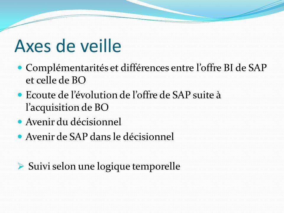 Complémentarités et différences entre loffre BI de SAP et celle de Business Objects.